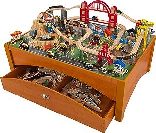 Best kidkraft metropolis play furniture Reviews