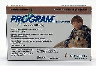 program flavor tabs for dogs