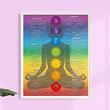 Chakra Chart Poster - Chakras - Modern Crystals & Chakra Yoga Spiritual Artwork, Reiki Infographic, Energy Healing Meditation Art