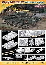 Dragon Models Churchill MK.IV AVRE Model Kit (1/72 Scale)