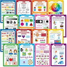 Palace Learning Laminated Elements of Design & Principles of Art 16 Poster Set (13 x 19)
