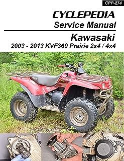Best kvf 360 service manual Reviews