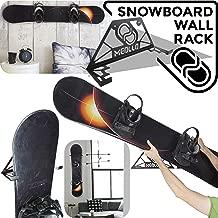 SkateHoarding Support de Suspension Mural pour Mur de Snowboard