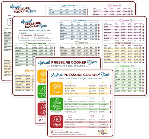 Electric Pressure Cooker Cook Times Quick Reference Guide Compatible with Instant Pot   Instapot Accessories Magnetic Cheat Sheet Magnet Set   Insta Pot Sticker and Decal   Made in USA 2 Sets, Magnets product image