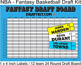 Fantasy Basketball NBA Draft Kit