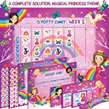 Premium Potty Chart - Our Colorful Design Will Encourage Your Child to Potty Train - Exciting Solution - Stickers + Diplom...