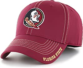 florida state team colors