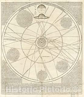 Historic 1720 Map - A Scheme of The Solar System with The orbits of The Planets and Comets Belonging thereto 2 44in x 51in