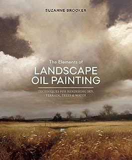 Best portraits and landscapes Reviews