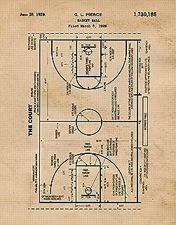Original Basketball Court Patent Poster Prints, Set of 1 (11x14) Unframed Photo, Great Wall Art Decor Gifts Under 15 for Home, Office, Garage, Man Cave, Gym, Student, Teacher, Player, Coach, NBA Fan