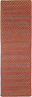Best braided area rugs Reviews