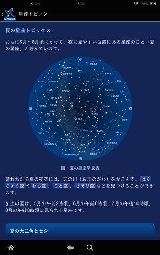 『88星座図鑑'』の8枚目の画像