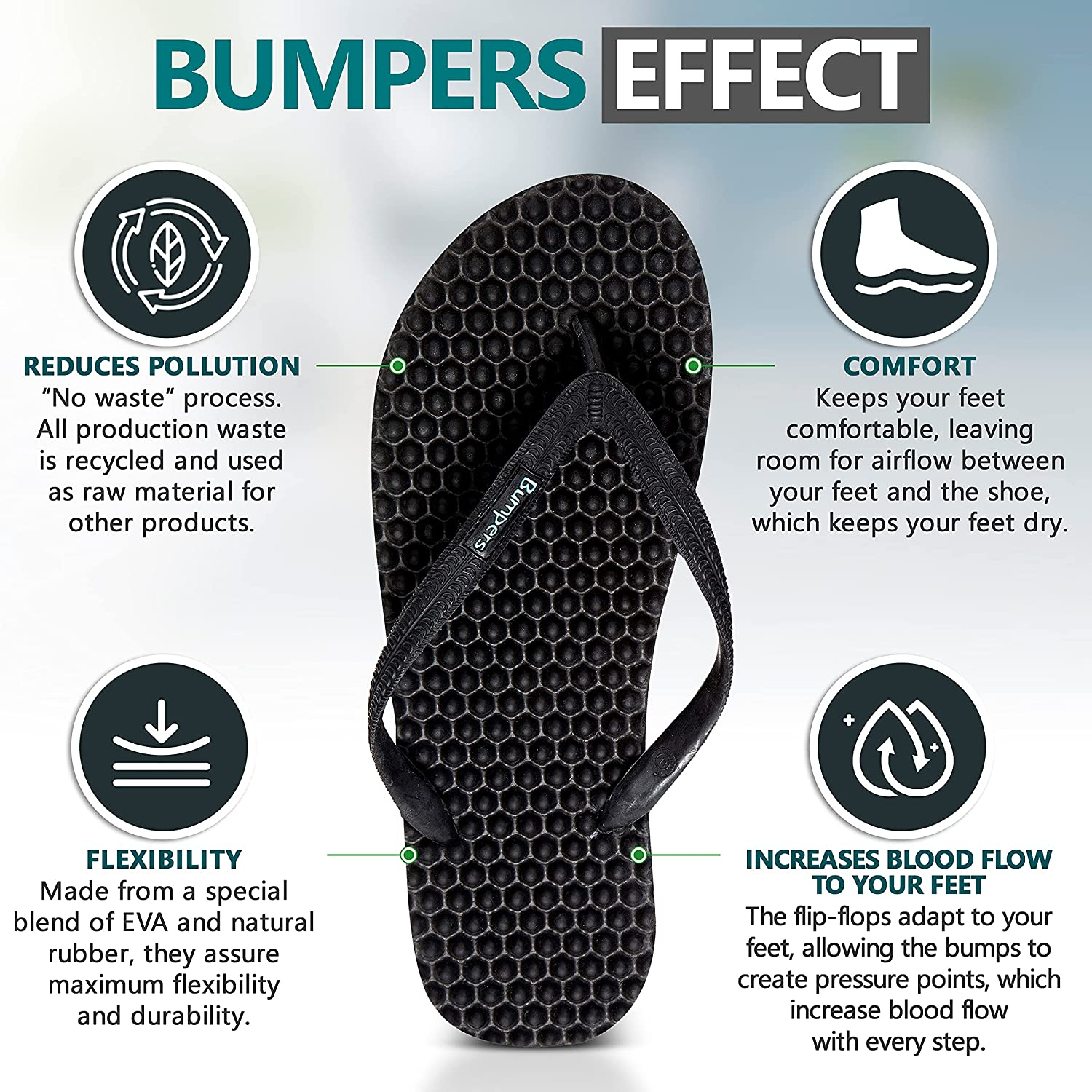 Massage Flip Flops For Men - Comfort Reflexology Footbed for Better Health, Pain Relief, Increase in Circulation & Energy. Relaxation Acupressure Plantar Fasciitis and Recovery Sandals For Men's With Anti-Slipping Sole