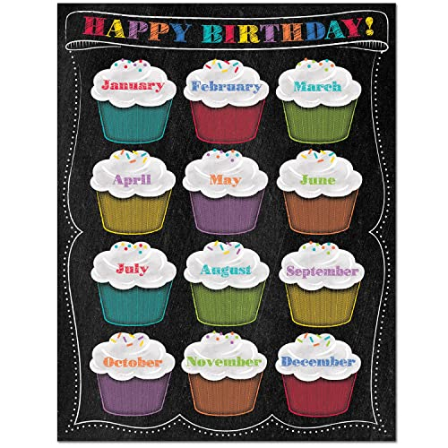 Creative Teaching Press 1019 Chalk It Up Happy Birthday Chart