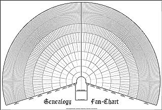 10 generation fan chart