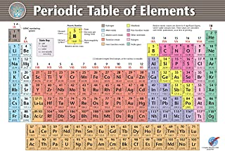 Extra Large Periodic Table of Elements Vinyl Poster; Chart for Chemistry Professors, Teachers, Students; Laboratory, Class...