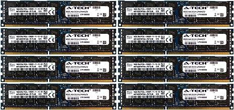 A-Tech Hynix 128GB Kit 8X 16GB PC3-12800 1.35V for HP ProLiant SL250S G8 687465-001 SL335S G7 ML370 G6 SL390S G7 DL360 G6 672612-081 DL360P G8 DL370 G6 DL380E G8 DL380 G6 684031-001 Memory RAM