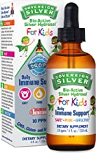 Best colloidal silver baby acne Reviews