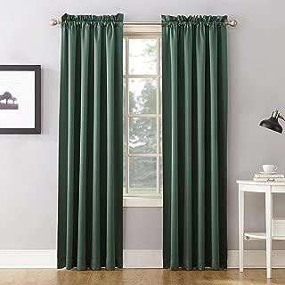 Best 36 curtain panels Reviews