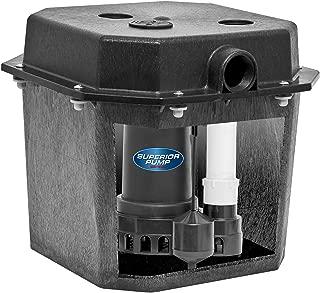 outdoor sink drain pump