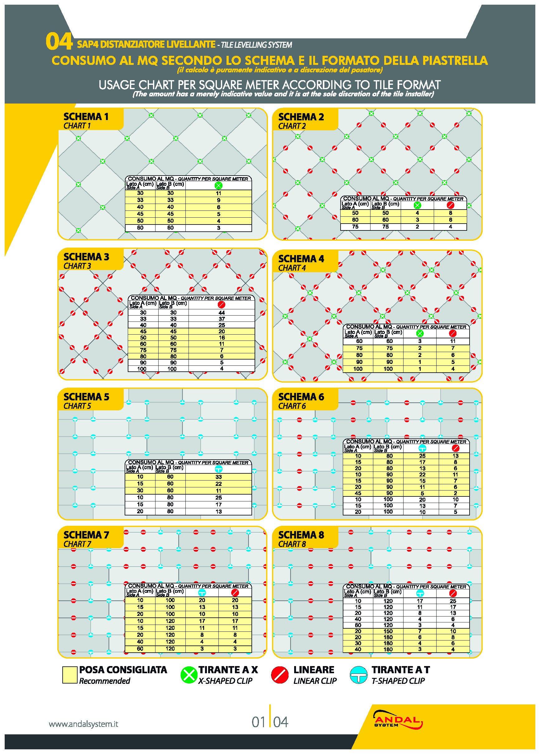 Tapa para SAP4 Sistema de nivelacion para el azulejo y similares bolsas de 50 pzs