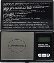 weighmax scale instructions