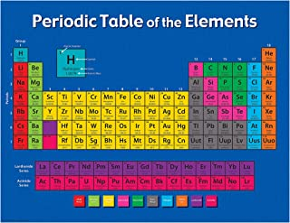 Teacher Created Resources Periodic Table of The ElementsChart (7575)