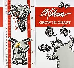 Gwc B. Kliban Cat Growth Chart