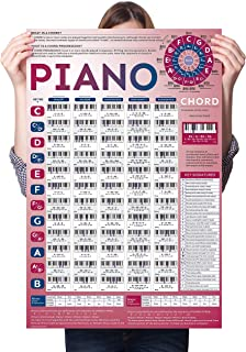 Piano Chord Chart of Educational Chords | Reference Poster for Beginners, Pianists and Teachers, A Perfect Piano Chord She...