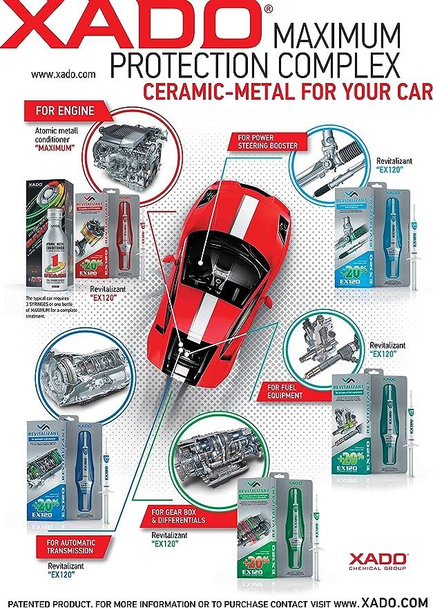 Xado Getriebe Öl Additiv Ex120 Mit Revitalizant Automatikgetriebe Auto