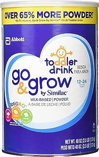 Similac Go And Grow Milk Based Powder, 40 Ounce