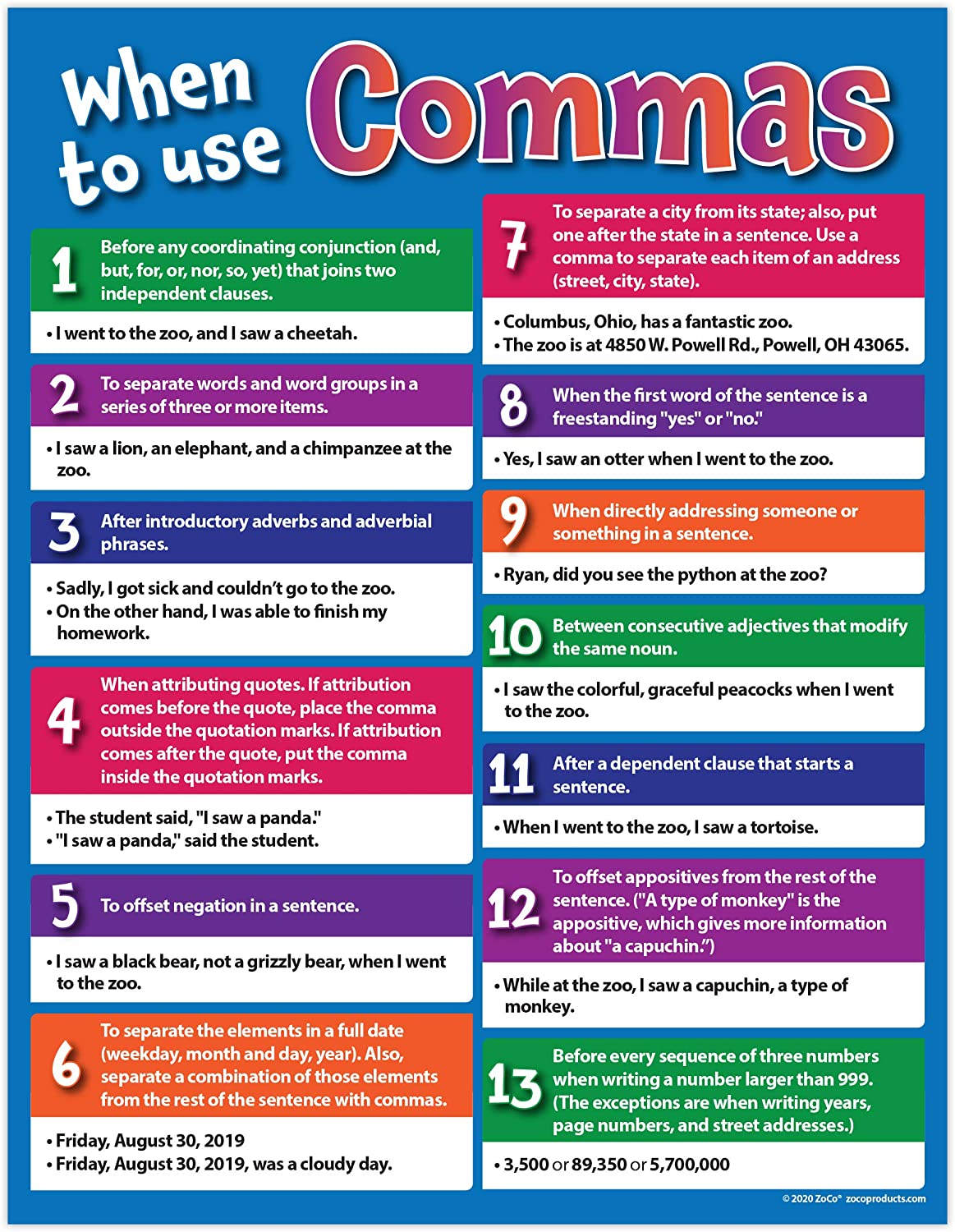 When to Use Commas Poster - Punctuation Chart - Language Arts/Grammar Posters for Elementary, Middle School, High School - English Classroom Decor - Laminated, 17 x 22 inches