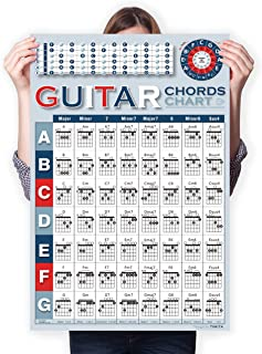 Guitar Chord Chart of Popular Chords | Reference Poster for Beginners, Guitarists and Teachers, A Perfect Chord Buddy of A...