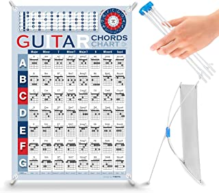 Guitar Chord Chart of Popular Chords | Reference Poster for Beginners, Guitarists and Teachers, A Perfect Chord Cheat Shee...