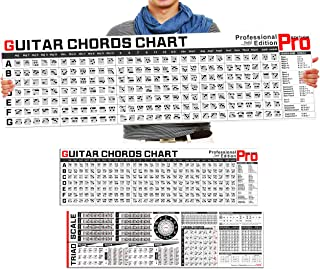 Guitar Chord Chart of Profession Chords Scales Triads Tune, Guitar Chords Poster for Beginner, Guitarist and Teacher, Two ...