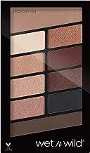 Wet n Wild Color Icon 10 Palette (Nude Wawkening) - Paletas de 10 Sombras de ojos mate y brillo