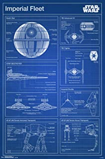 Trends International Star Wars-Imperial Blueprint Premium Wall Poster, 22.375
