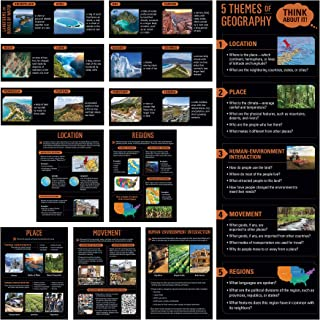 Creative Teaching Press 5 Themes Of Geography Essentials Pack (5 Posters, Whiteboard Topper & Giant Banner) (10278)