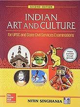 nitin singhania art and culture