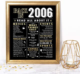 Katie Doodle 13th Birthday Party Supplies for Girls Boys Gifts Decorations | Includes 8x10 Back-in-2006 Sign [Unframed], BD013, Black/Gold