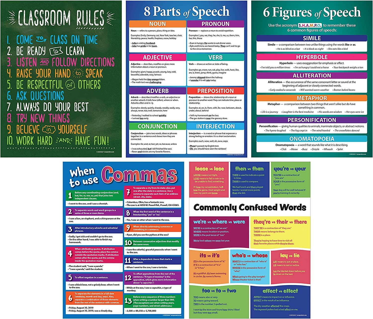 Language Ranking TOP2 Arts Classroom Posters 5 Rules Indefinitely Pa Pack : 8