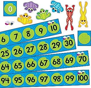 TREND enterprises, Inc. T-8211 Frog Pond Number Line 0-100 Bulletin Board Set