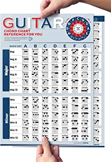 Guitar Chart Poster of 189 Important Chords & Circle of Fifths | Guitar Reference Poster for Beginners and Teachers, Usefu...