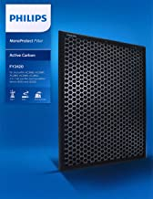 Philips Active Carbon Filter, FY2420-30