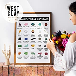 Gemstones And Crystals Chart - Meanings and Uses - Modern Poster Guide to Healing & Energy Crystals, Stones and Gems - Crystals and Healing Stones