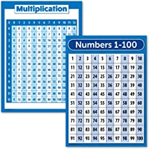 "2 Pack - Multiplication Table Poster & Numbers 1-100 Chart (Laminated, 18"" x 24"")"