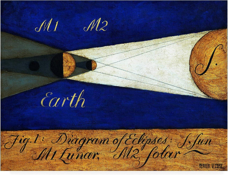 Trademark Fine Art Eclipses II