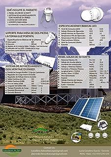 thunderbolt magnum solar 45 watt kit
