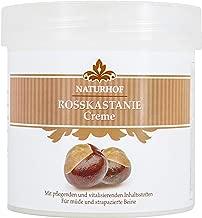 Crema Castaño de Indias NaturHof 250ml // Varices/