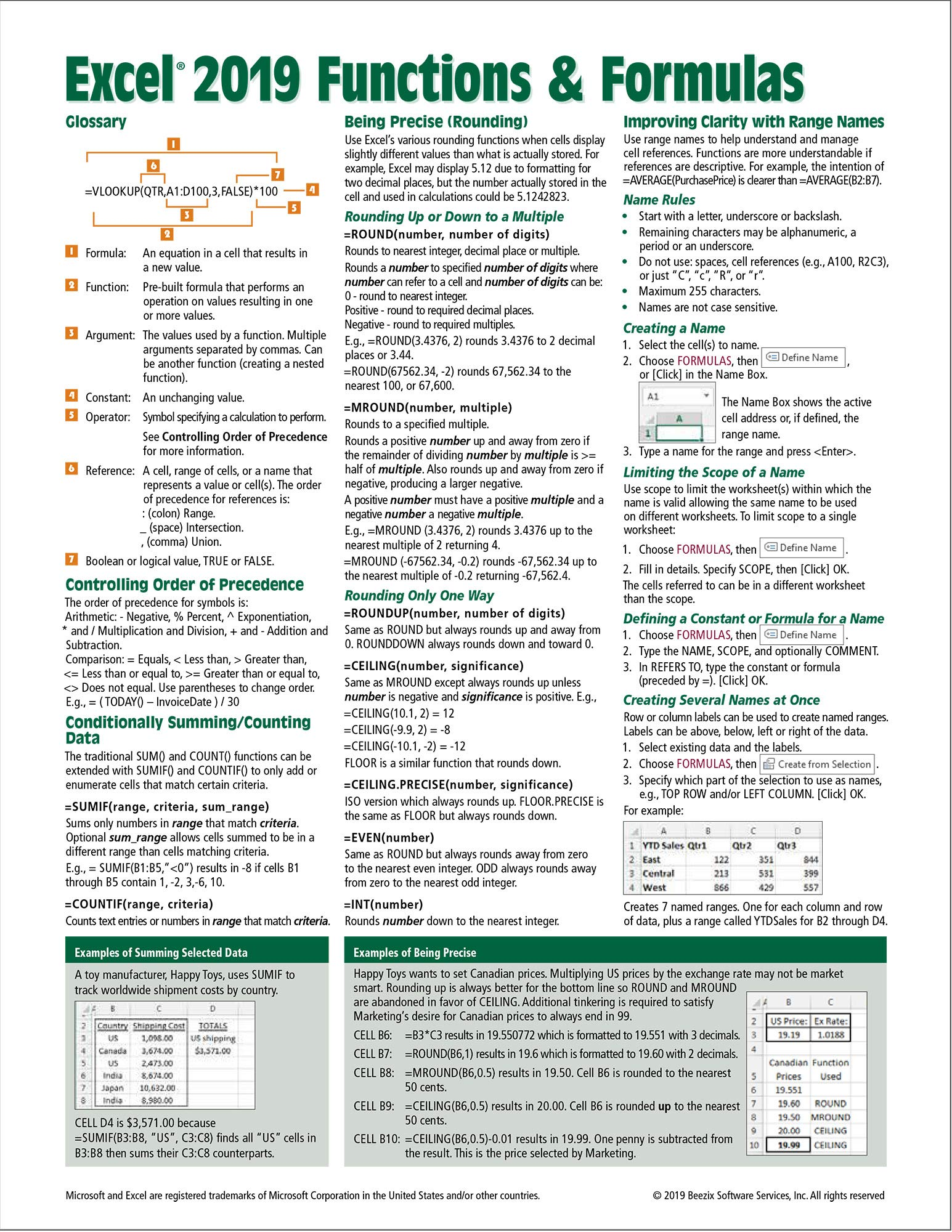Amazon.com Beezix Quick Reference Guides All Excel Guides